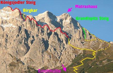 Klettersteig Königsjodler : Video: bergerlebnis klettersteig königsjodler bergsteigen.com