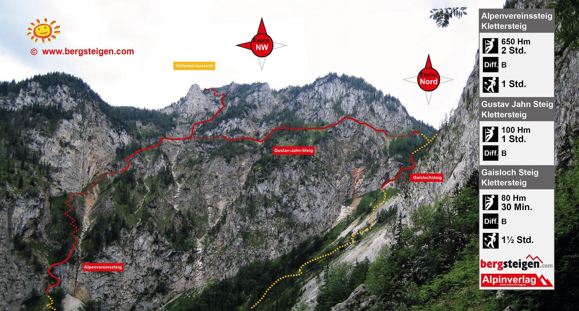 Klettersteig Rax : Klettersteig runde großes höllental rax bergsteigen