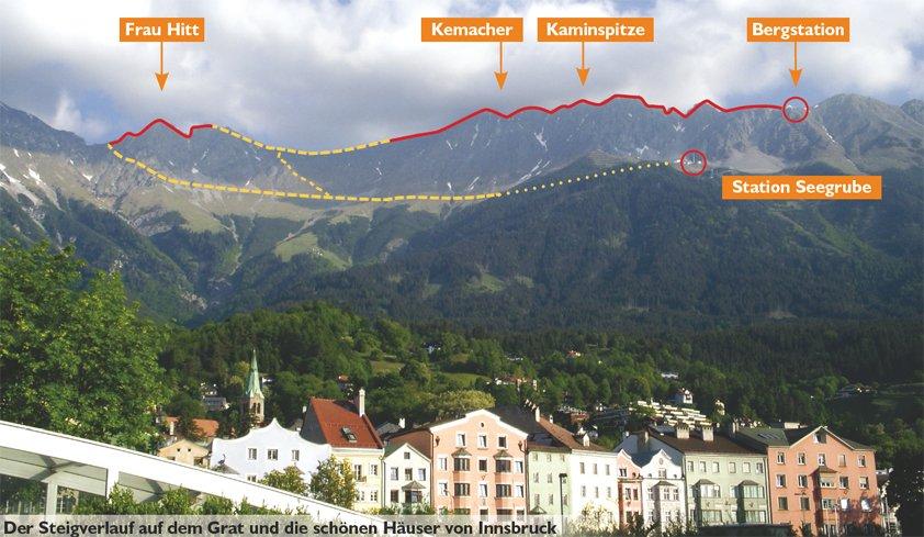 Klettersteig Innsbruck : Innsbrucker klettersteig bergsteigen.com