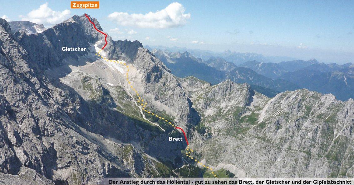 Klettersteig Zugspitze Höllental : Höllental klettersteig zugspitze bergsteigen.com