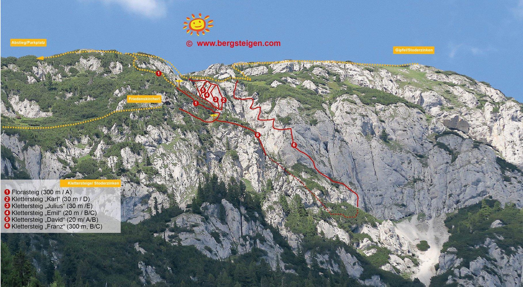 Klettersteig Map : Franz klettersteig bergsteigen
