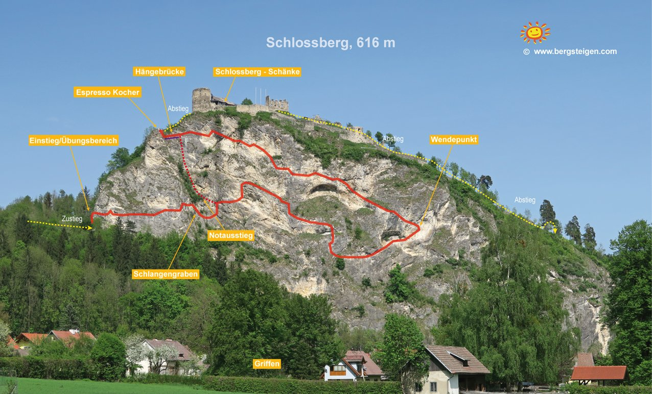 Klettersteig Map : Schlossberg klettersteig bergsteigen