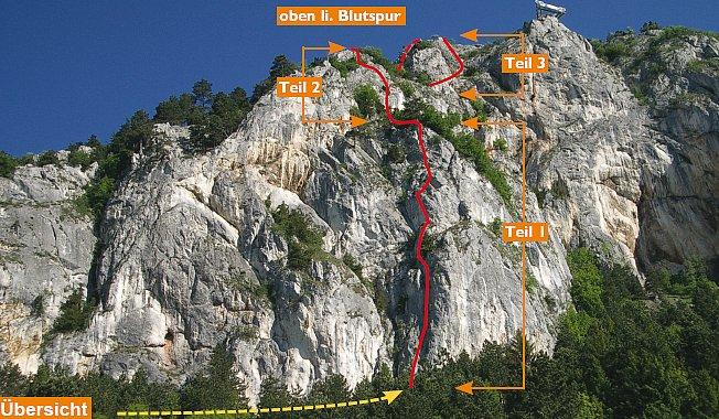Klettersteig Hohe Wand : Klettersteig tourentipp hohe wand alps magazine