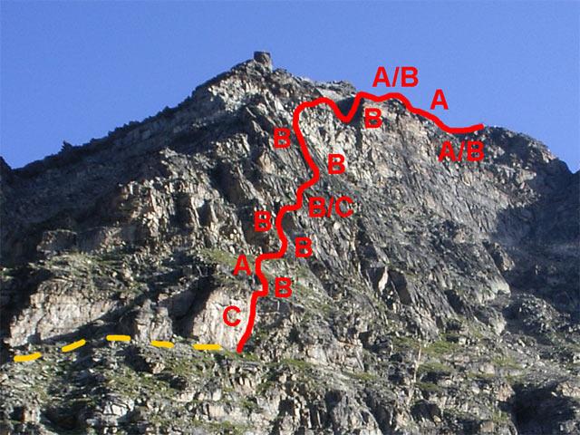 Klettersteig Osttirol : Neuer klettersteig südwand bergsteigen