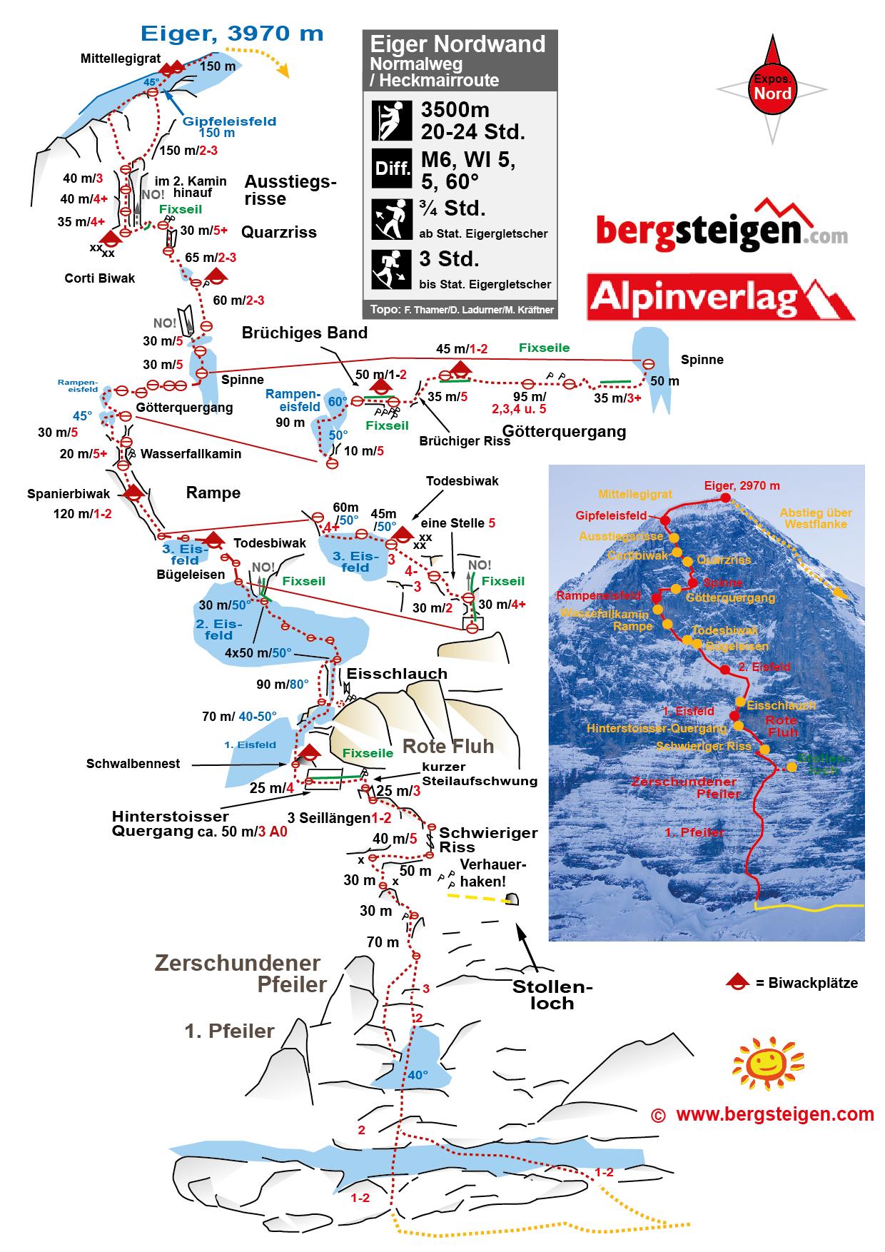 Heckmair-Route Eiger Nordwand   Bergsteigen.com