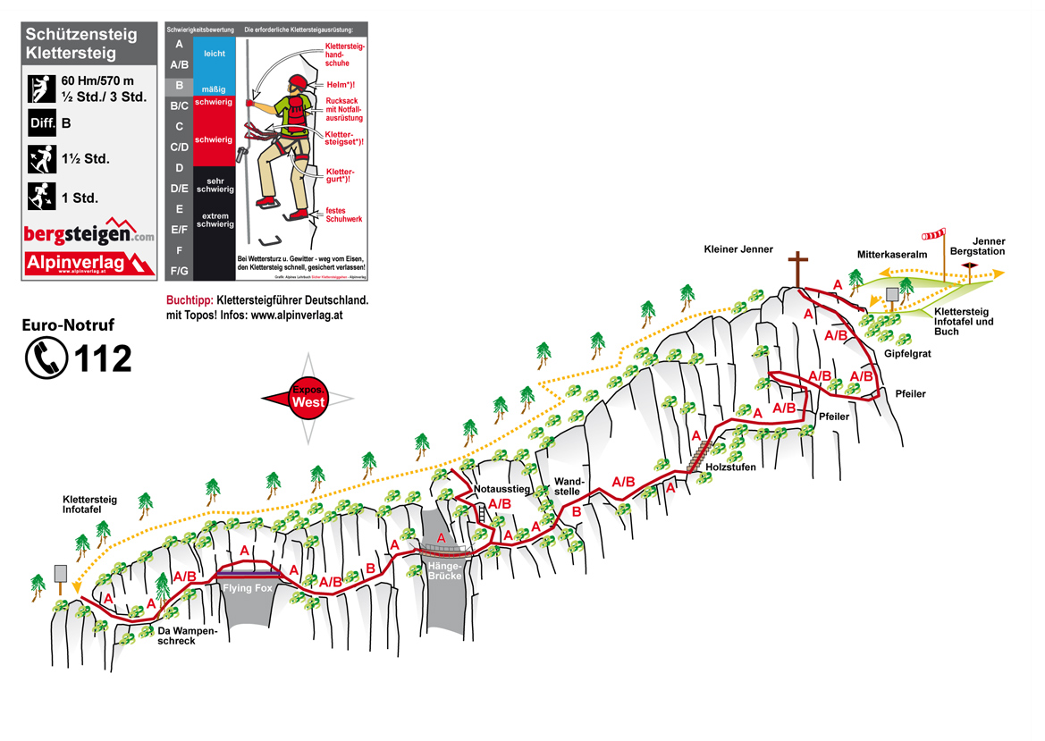 Klettersteig Jenner : Schützensteig klettersteig jenner bergsteigen