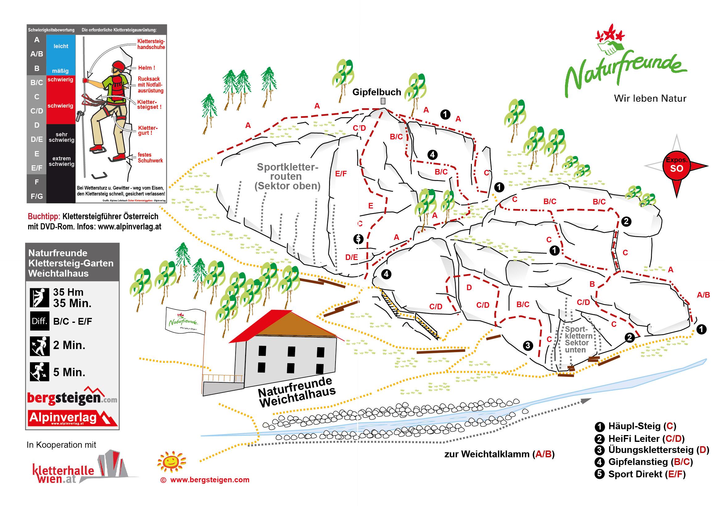 Naturfreunde Klettersteig Garten Weichtalhaus Bergsteigencom